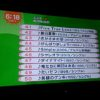 SMAPのベストアルバム50曲が発表に!ファンが選んだベスト1の曲は意外すぎるものだった!