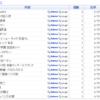 【Googleペナルティ】急激なアクセス激減は検索流入の激減にあった!