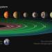 【NASA】39光年先の恒星の周りに地球に似た惑星7つ見つかる【スピッツァー宇宙望遠鏡】