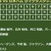【野球】日ハムが10年ぶりの日本一!視聴率30%越えってマジ?