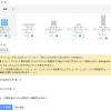【日記】Googleアドセンスの関連コンテンツユニットがついに解禁になった!