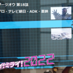 仮面ライダージオウネタバレ感想 第18話「スゴイ!ジダイ!ミライ!2022」